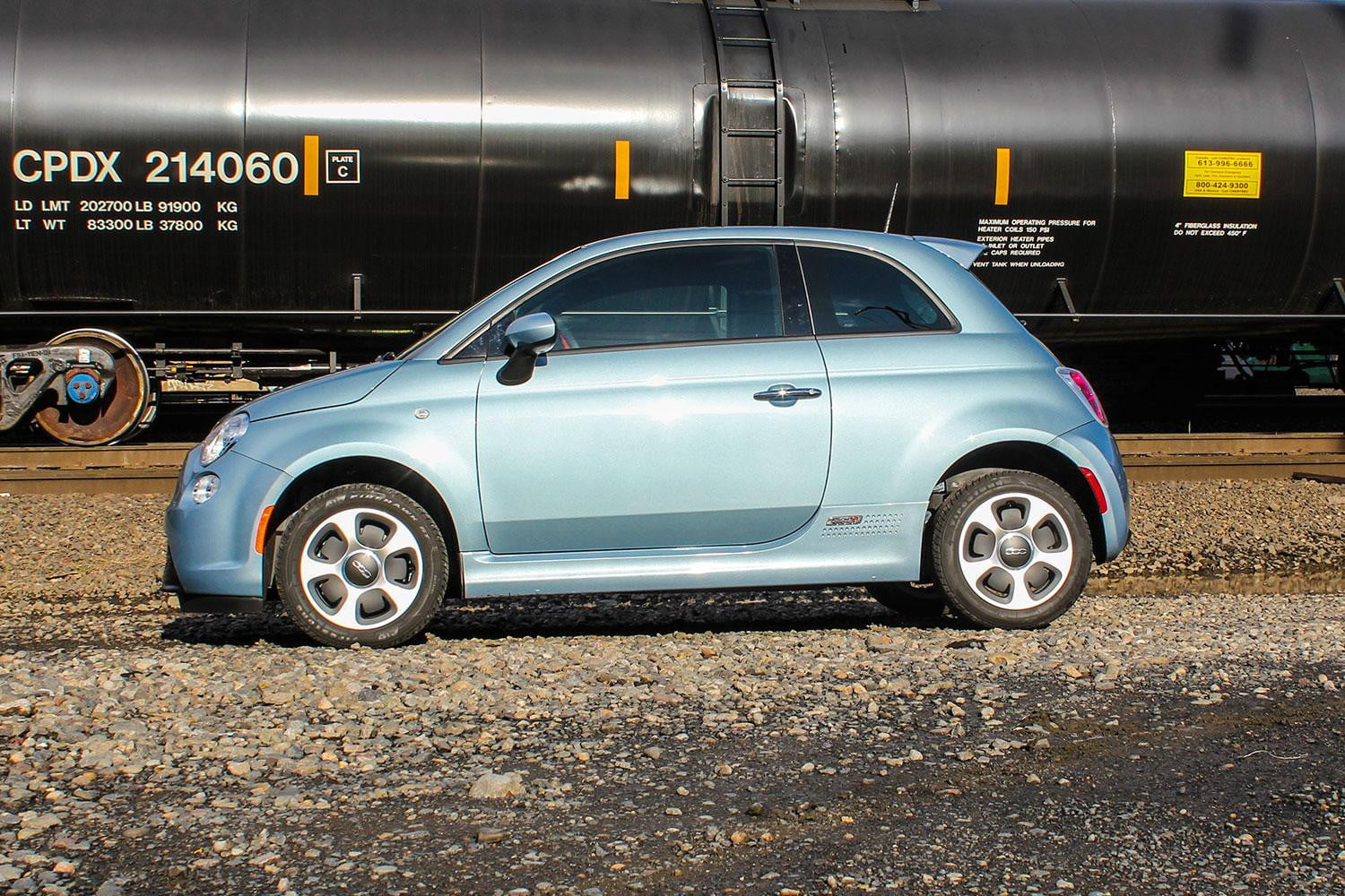the push evs what holds red in fiat car future for electric
