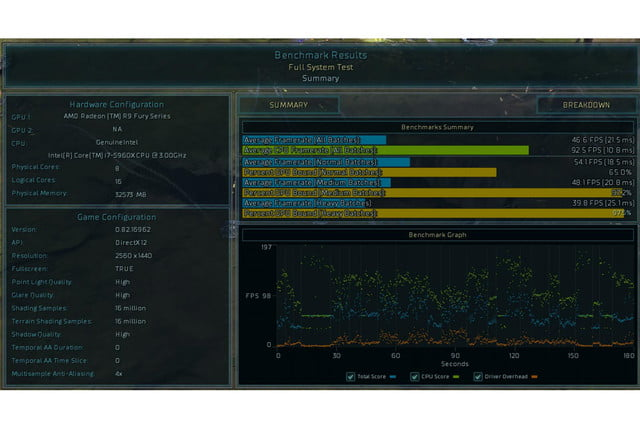oxide releases new version of ashes singularity benchmark with directx 12 support ashes23