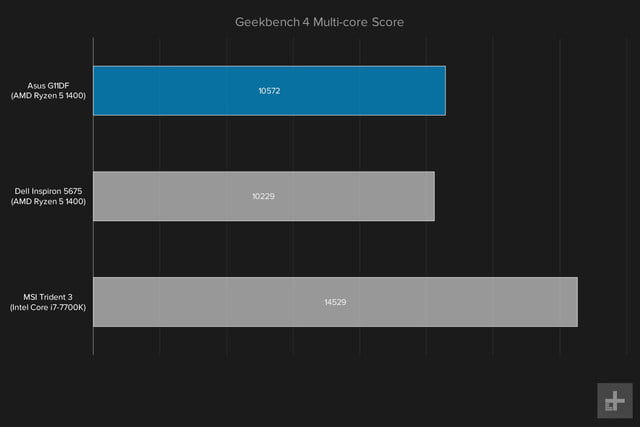 Asus G11DF graph Geekbench multi
