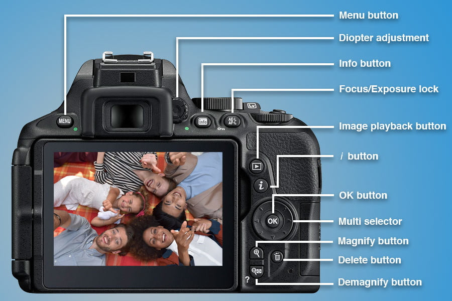 DSLR Camera Buttons and Settings Explained | Digital Trends
