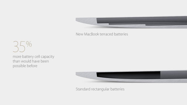 apple announces macbook 12 inch custom shaped battery