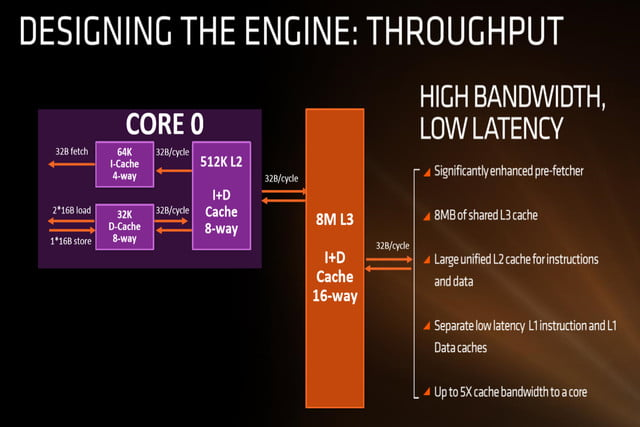 amd zen summit ridge details idf 2016 design slide 3