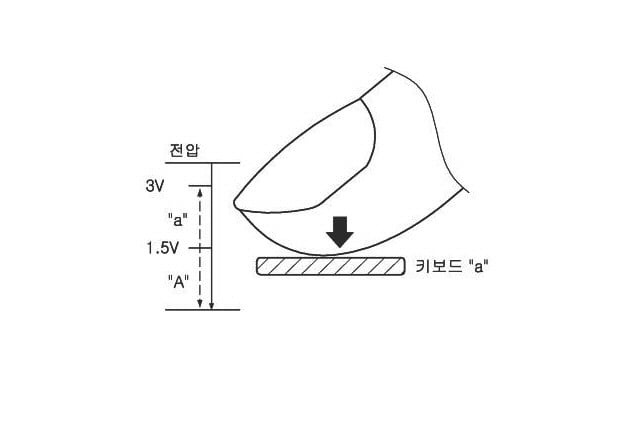 samsung force touch patent keyboard 03b