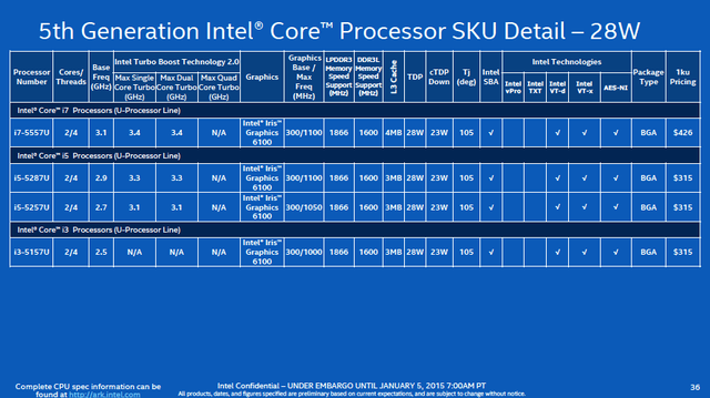intels 5th gen processors faster efficient surprised screen shot 2015 01 04 at 10 05 41 pm
