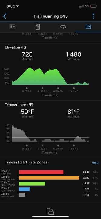 revision garmin forerunner 945 connect stats4 720x720