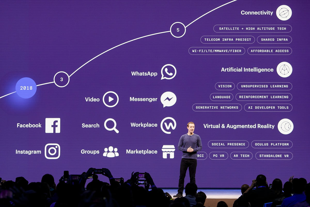 Mark Zuckerberg Keynote Address Overview