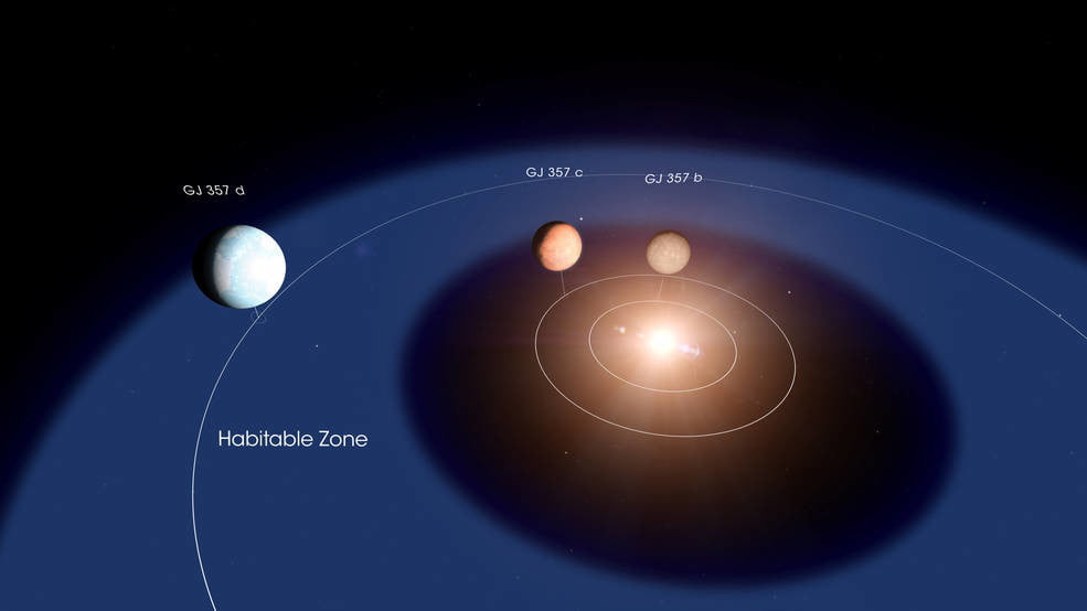 Planet hunter TESS finds more potentially habitable planets