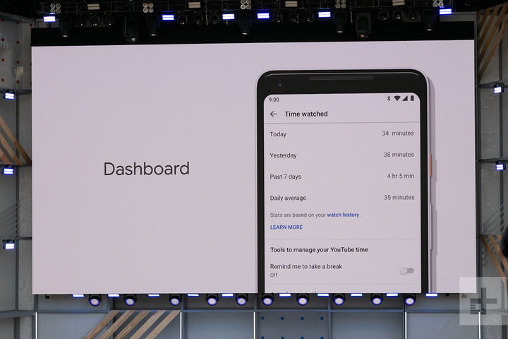 Google IO Dashboard