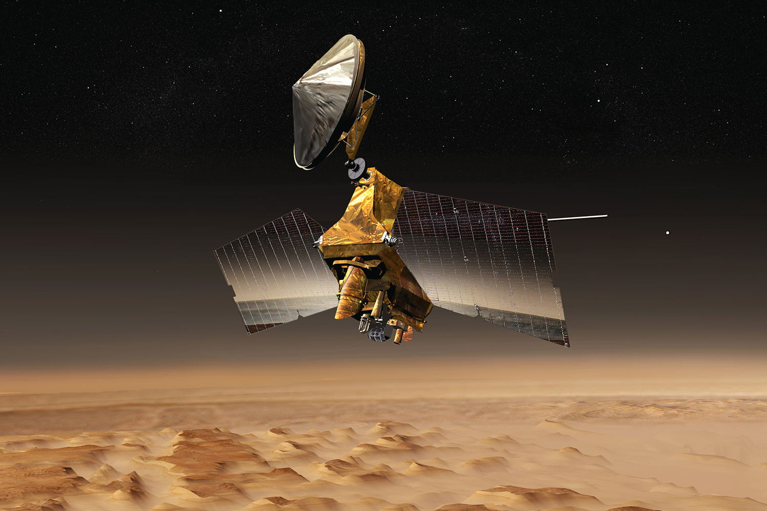 Here's All the Past, Present, and Future Missions to Mars   Digital