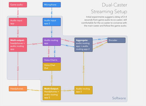 Ipad pro diagramming app auto electrical wiring diagram the 8 best ipad pro productivity apps digital trends rh digitaltrends com when you first get it pro ipad mini apps ipad pro pencil flow chart app ccuart Image collections