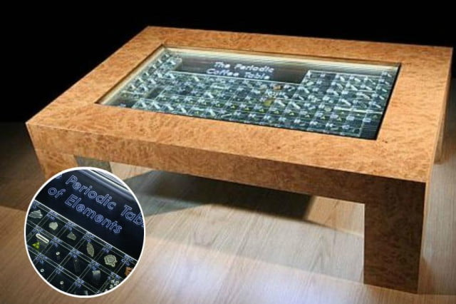 http://icdn4.digitaltrends.com/image/periodic-coffee-table-640x426-c.jpg