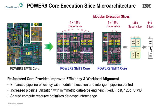 ibm power9 server processor architecture revealed hot chips 28 slide 3
