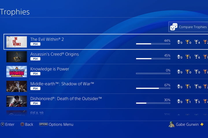 ps4 trophies everything you need to know ps4trophies1