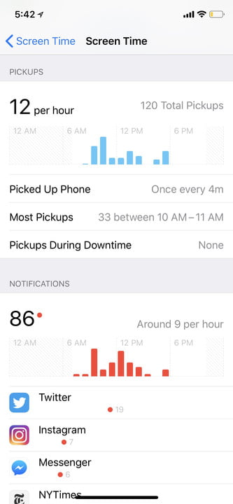apple screen time and google digital wellbeing 1