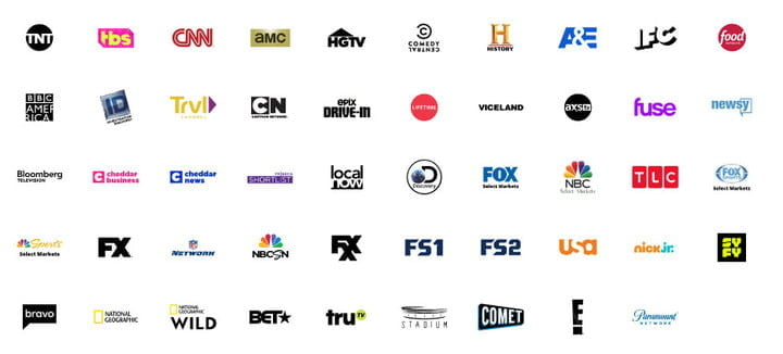 Sling TV vs  Hulu: Which Live TV Streaming Service Is Best for You