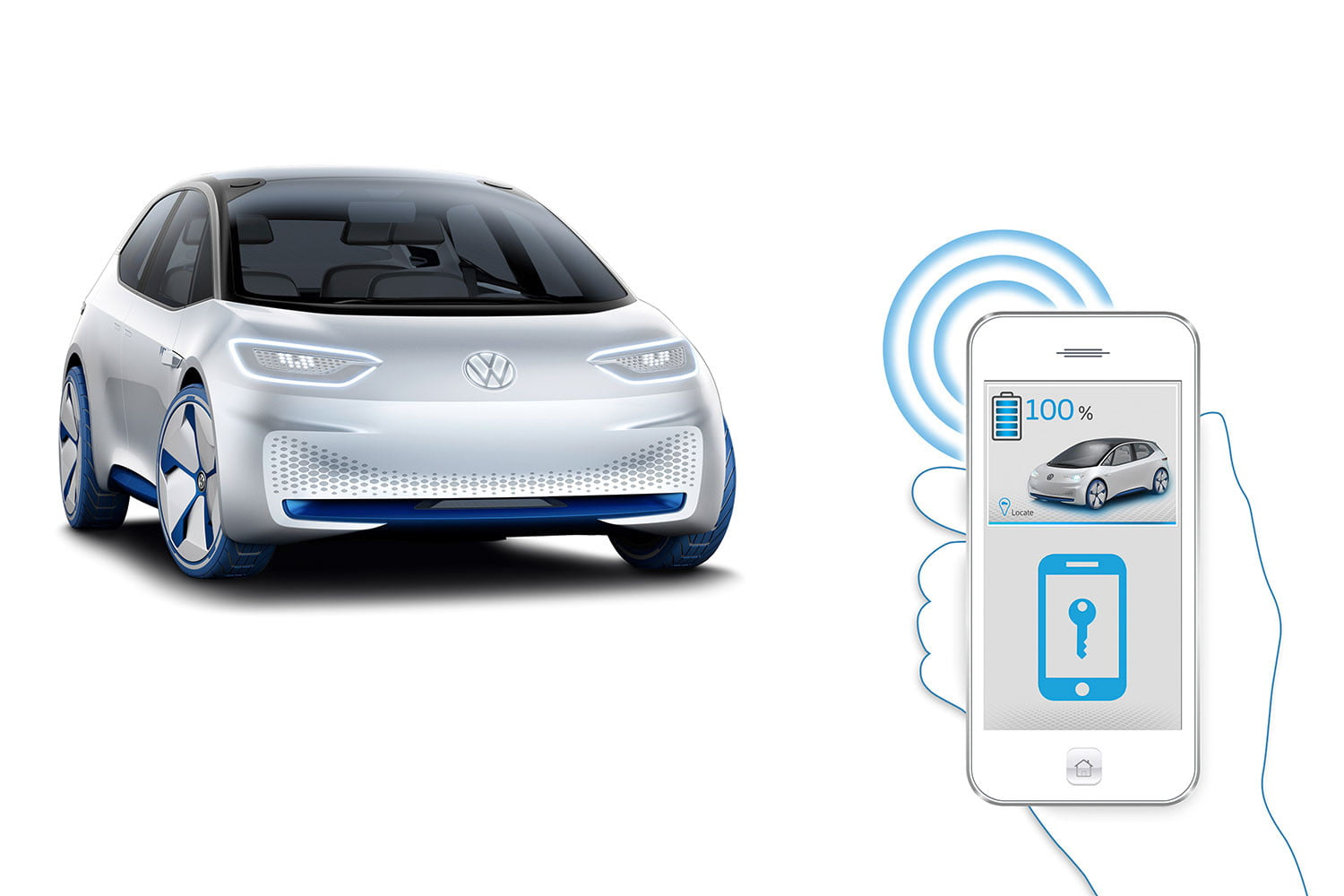 Best Service For Electric Cars Charging App