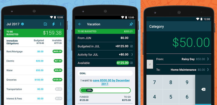 best personal finance software and apps ynab02